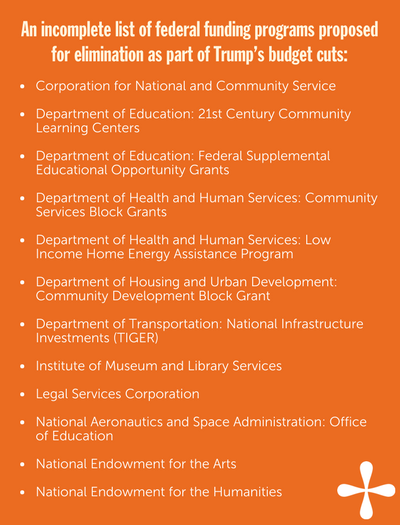 list of funding programs proposed for elimination from trump's budget cuts