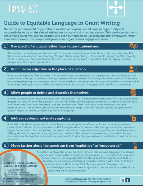 Guide to Equitable Language Image