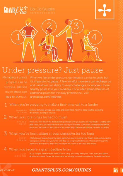 Grants Plus Guides - Under Pressure